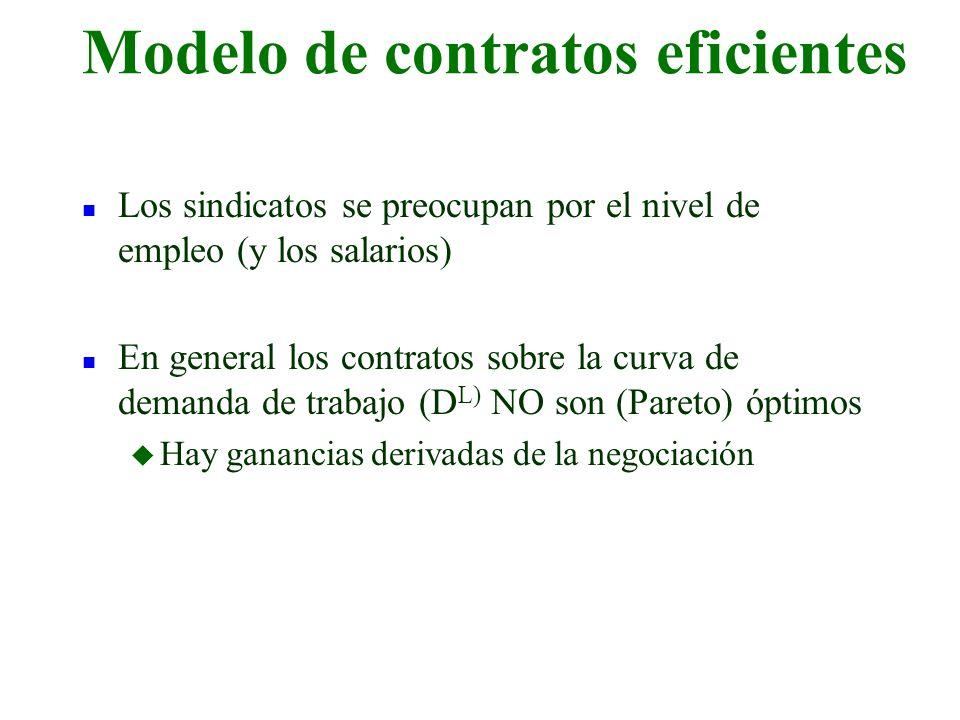 Modelo de contratos eficientes