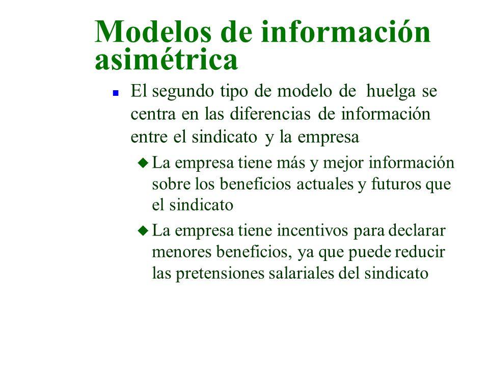 Modelos de información asimétrica