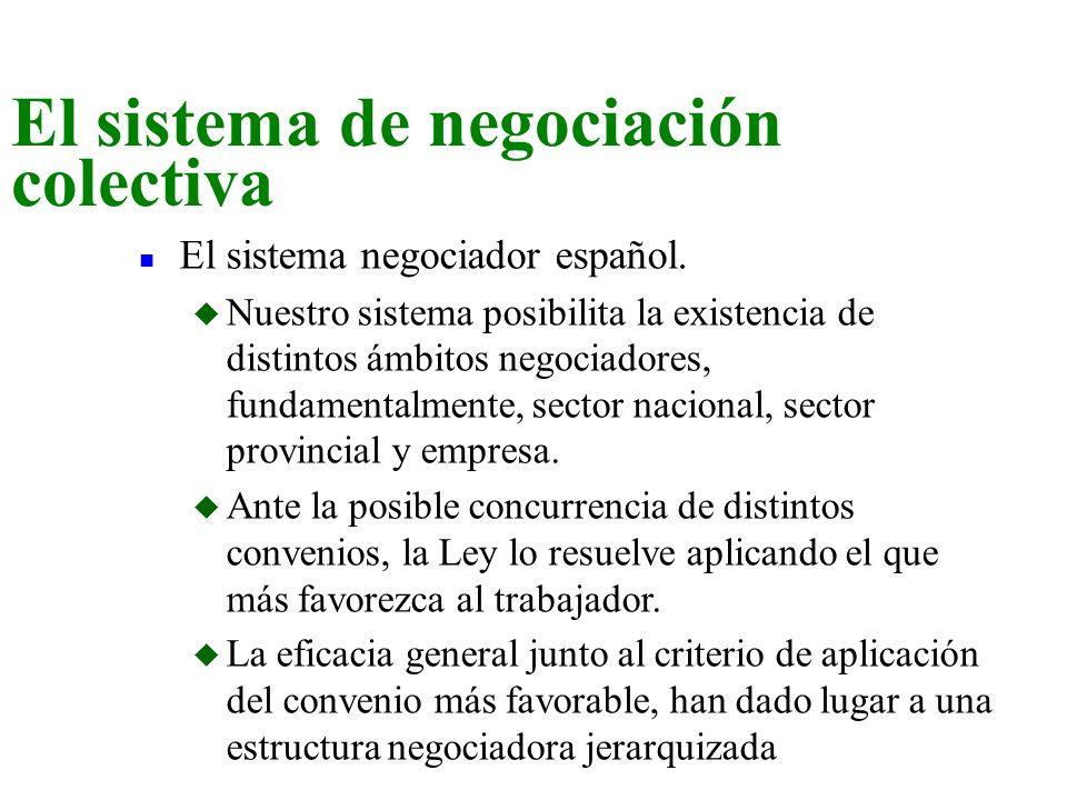 El sistema de negociación colectiva