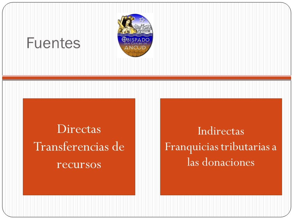 Fuentes Directas Transferencias de recursos Indirectas