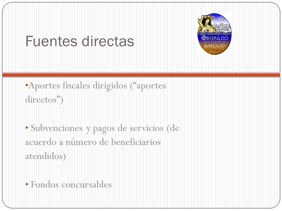 Fuentes directas Aportes fiscales dirigidos ( aportes directos )
