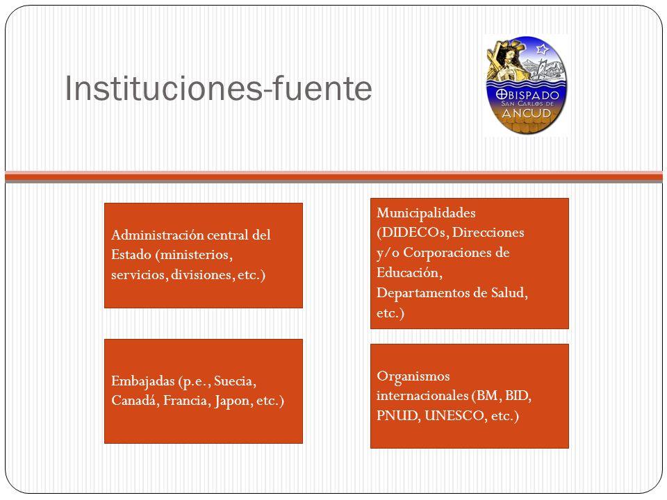 Instituciones-fuente