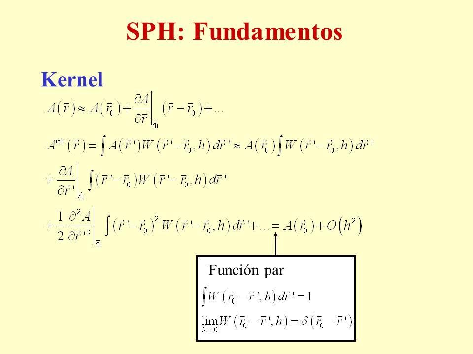 SPH: Fundamentos Kernel Función par