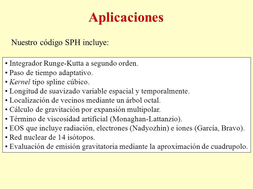 Aplicaciones Nuestro código SPH incluye:
