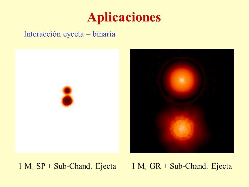 Aplicaciones Interacción eyecta – binaria 1 M SP + Sub-Chand. Ejecta