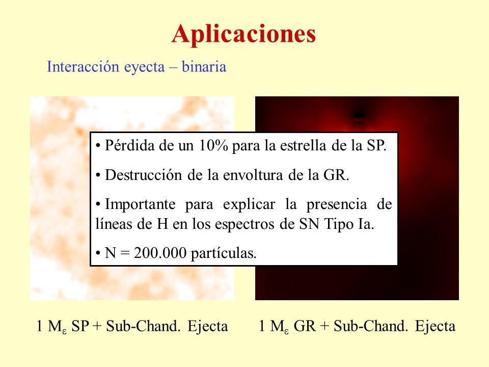 Aplicaciones Interacción eyecta – binaria