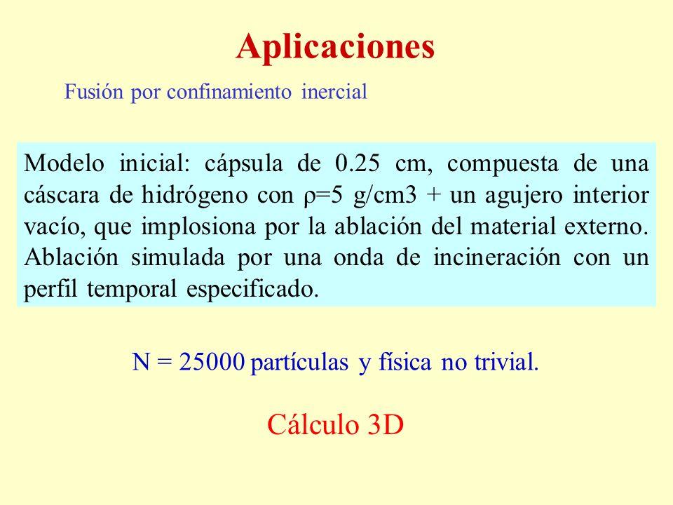 N = 25000 partículas y física no trivial.