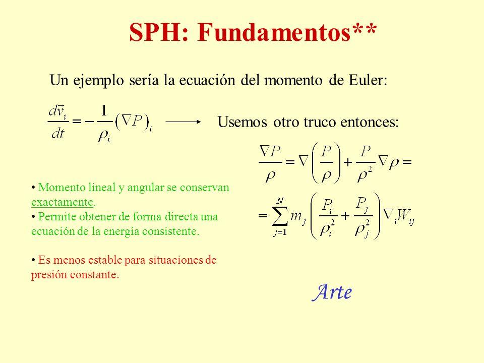 SPH: Fundamentos** Arte
