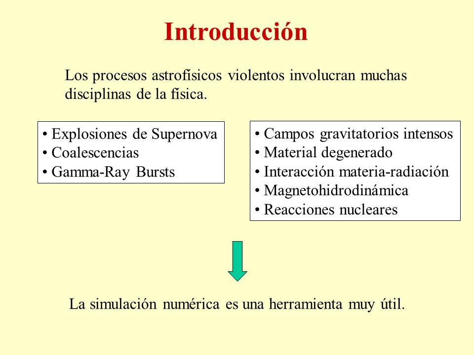Introducción Los procesos astrofísicos violentos involucran muchas