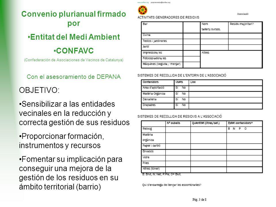 Convenio plurianual firmado por Entitat del Medi Ambient