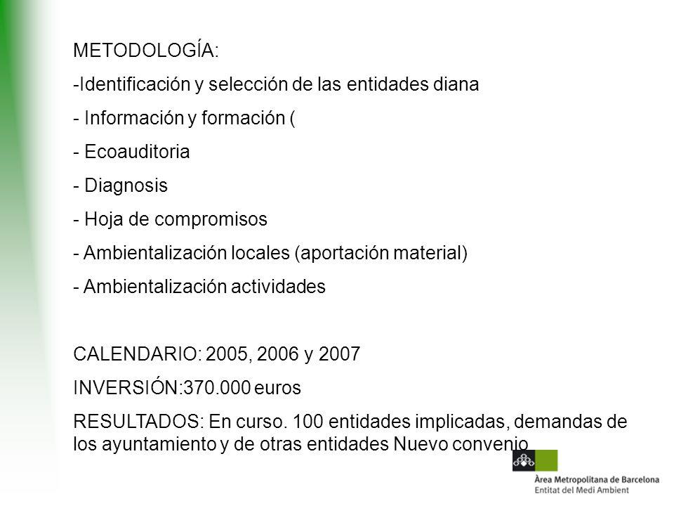 METODOLOGÍA: Identificación y selección de las entidades diana. Información y formación ( Ecoauditoria.