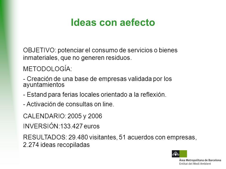 Ideas con aefecto OBJETIVO: potenciar el consumo de servicios o bienes inmateriales, que no generen residuos.
