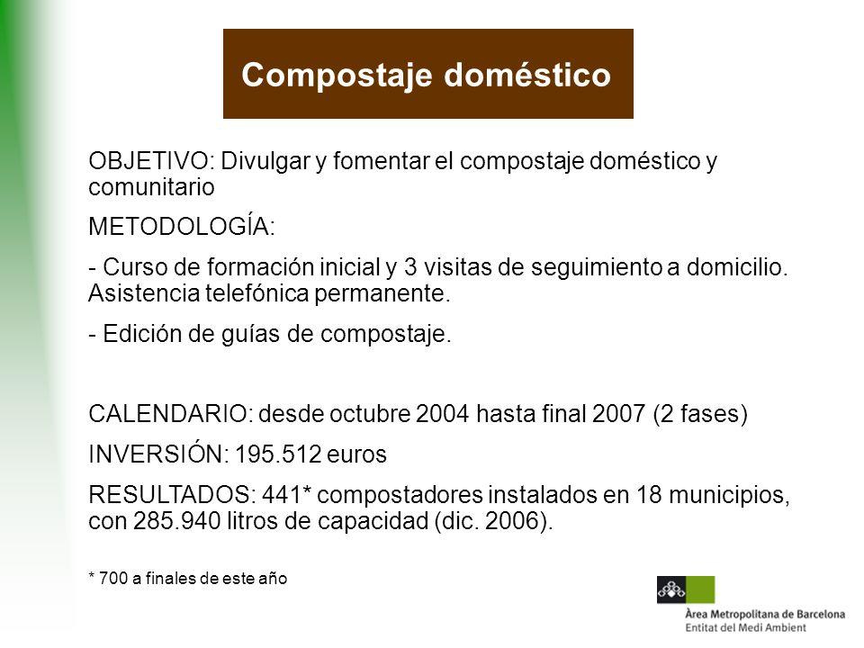 Compostaje doméstico OBJETIVO: Divulgar y fomentar el compostaje doméstico y comunitario. METODOLOGÍA: