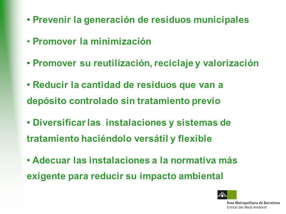 Prevenir la generación de residuos municipales