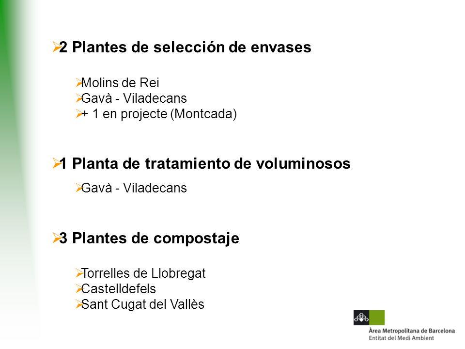 2 Plantes de selección de envases