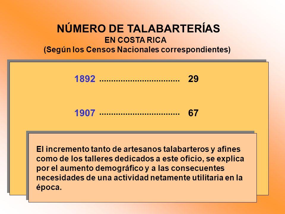 1907 67 NÚMERO DE TALABARTERÍAS EN COSTA RICA