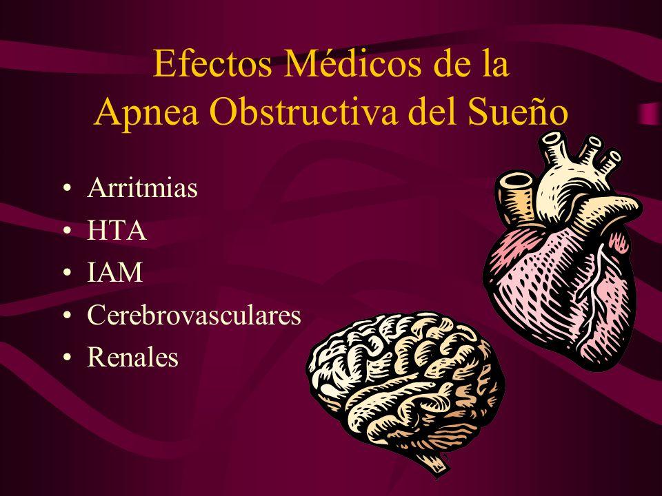 Efectos Médicos de la Apnea Obstructiva del Sueño