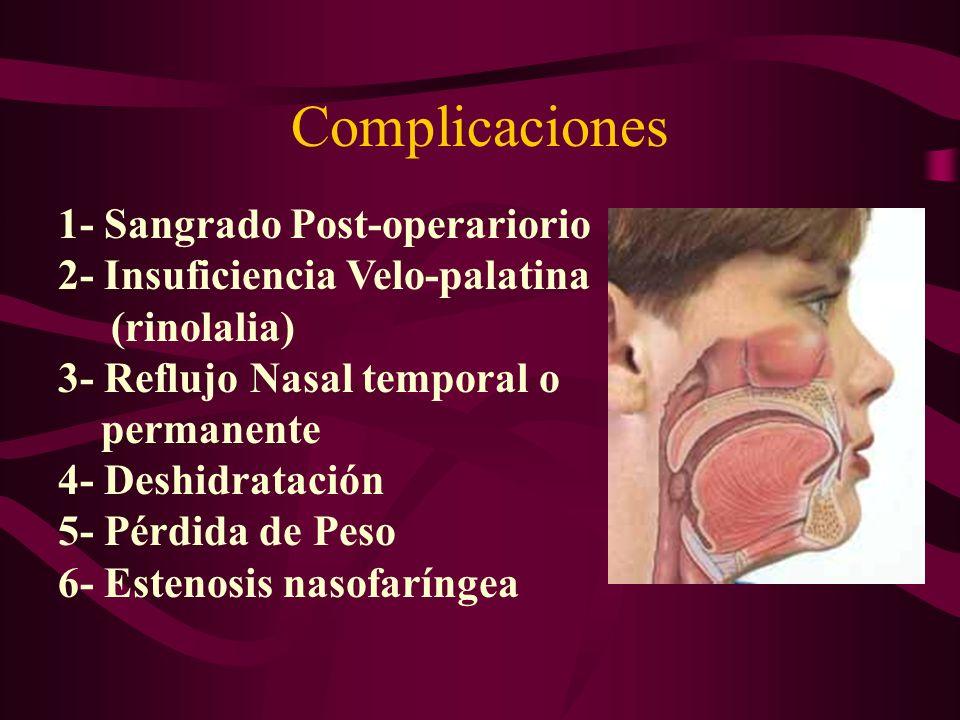 Complicaciones 1- Sangrado Post-operariorio
