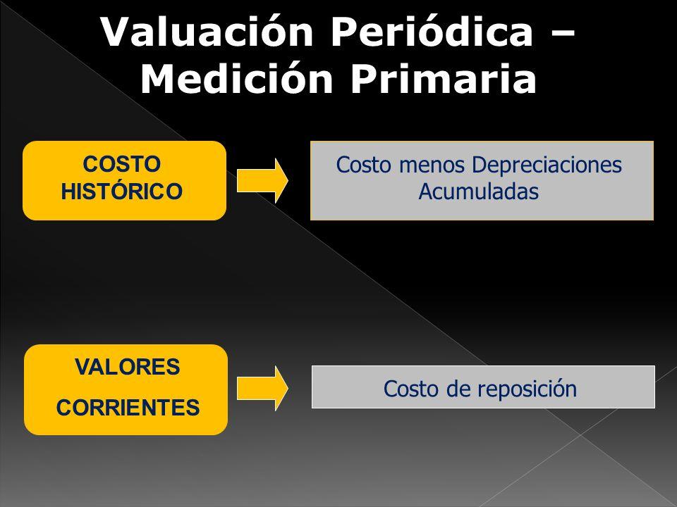 Valuación Periódica – Medición Primaria