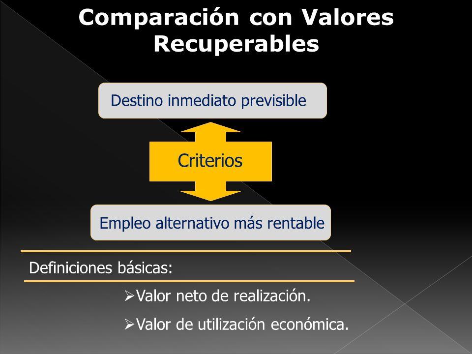 Comparación con Valores Recuperables