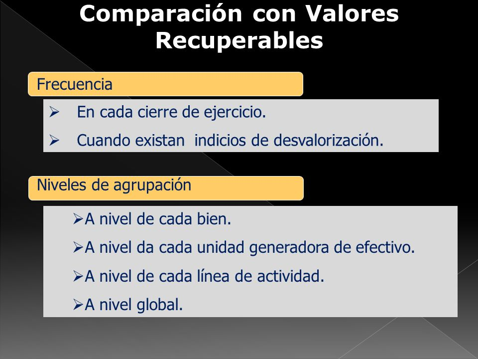 Comparación con Valores Recuperables