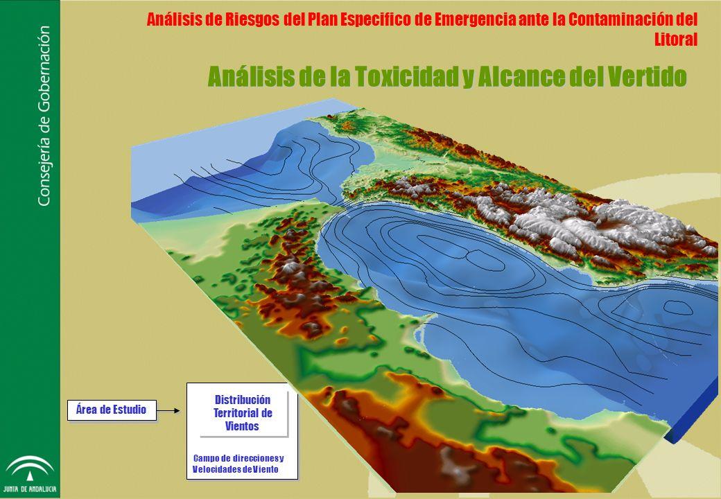 Distribución Territorial de Vientos