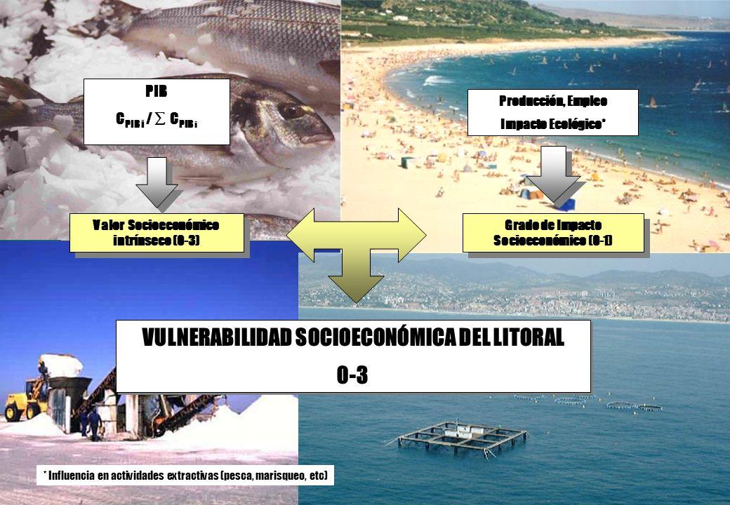 VULNERABILIDAD SOCIOECONÓMICA DEL LITORAL 0-3