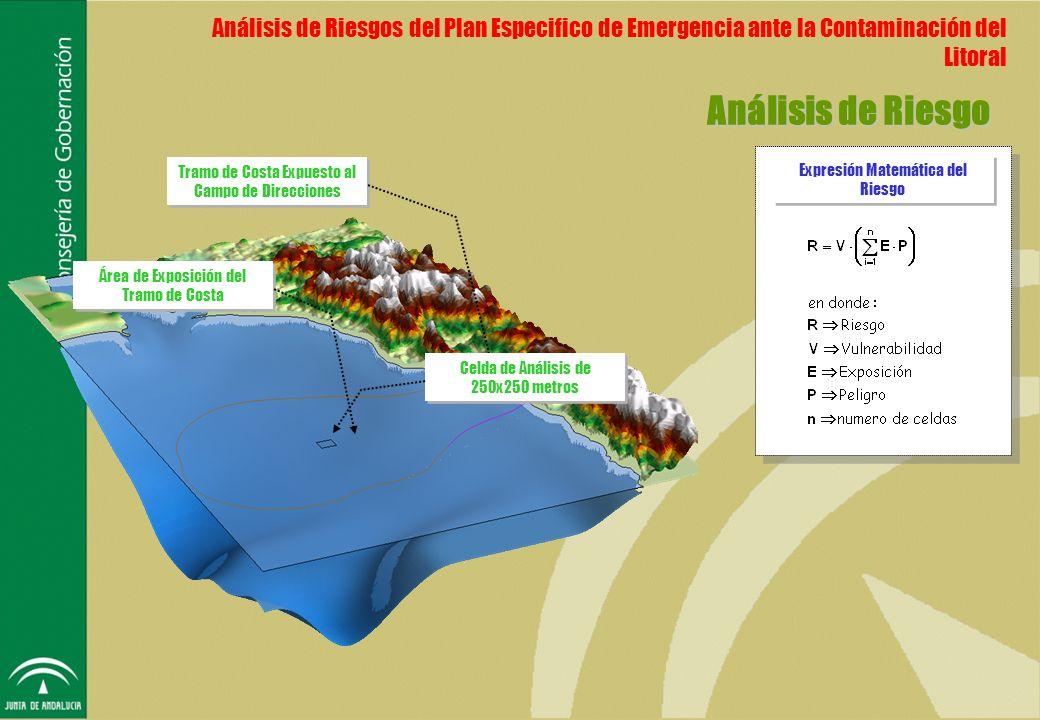 Análisis de Riesgos del Plan Especifico de Emergencia ante la Contaminación del Litoral