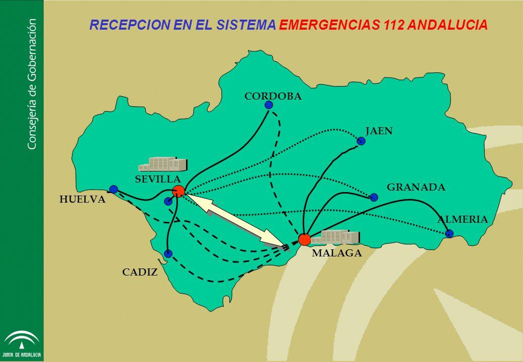 RECEPCION EN EL SISTEMA EMERGENCIAS 112 ANDALUCIA