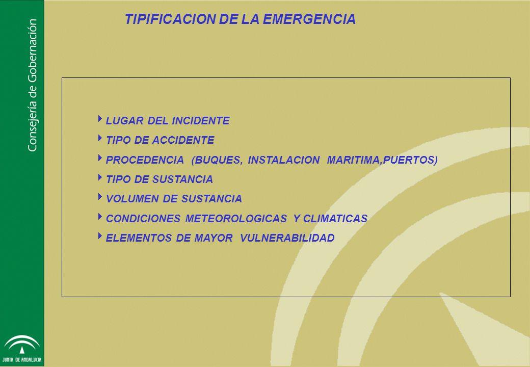 TIPIFICACION DE LA EMERGENCIA