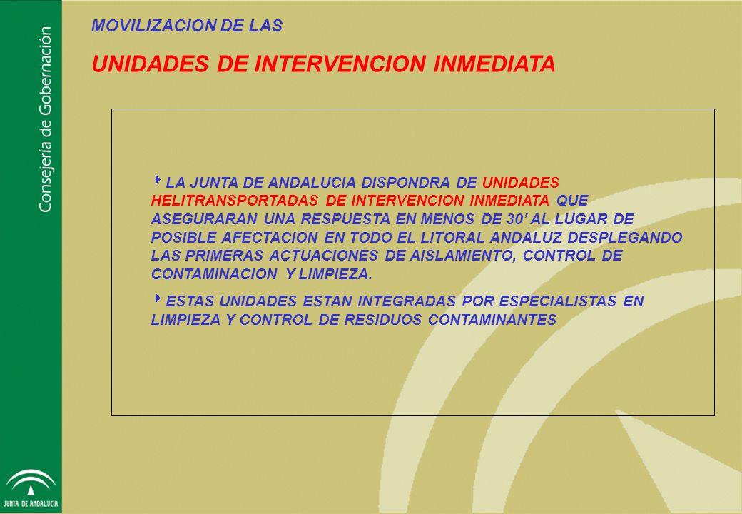 UNIDADES DE INTERVENCION INMEDIATA