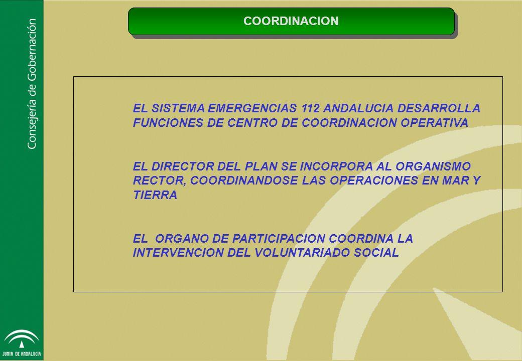 COORDINACION EL SISTEMA EMERGENCIAS 112 ANDALUCIA DESARROLLA FUNCIONES DE CENTRO DE COORDINACION OPERATIVA.
