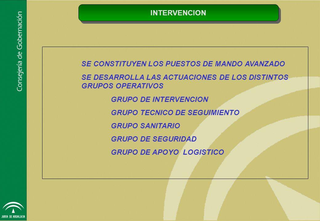 INTERVENCION SE CONSTITUYEN LOS PUESTOS DE MANDO AVANZADO. SE DESARROLLA LAS ACTUACIONES DE LOS DISTINTOS GRUPOS OPERATIVOS.