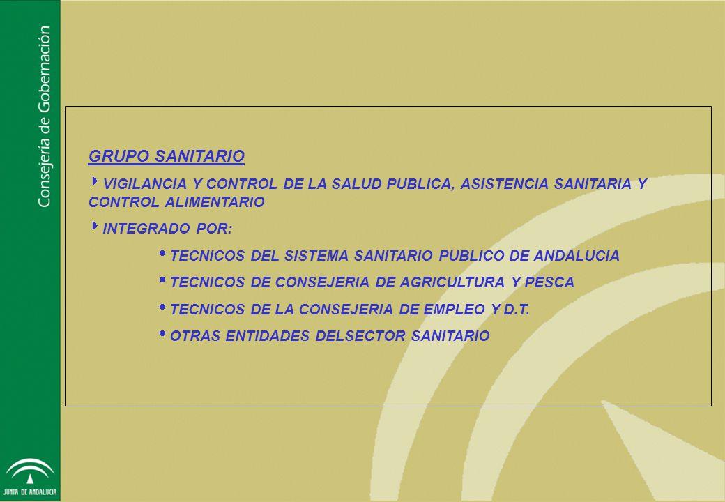 GRUPO SANITARIOVIGILANCIA Y CONTROL DE LA SALUD PUBLICA, ASISTENCIA SANITARIA Y CONTROL ALIMENTARIO.