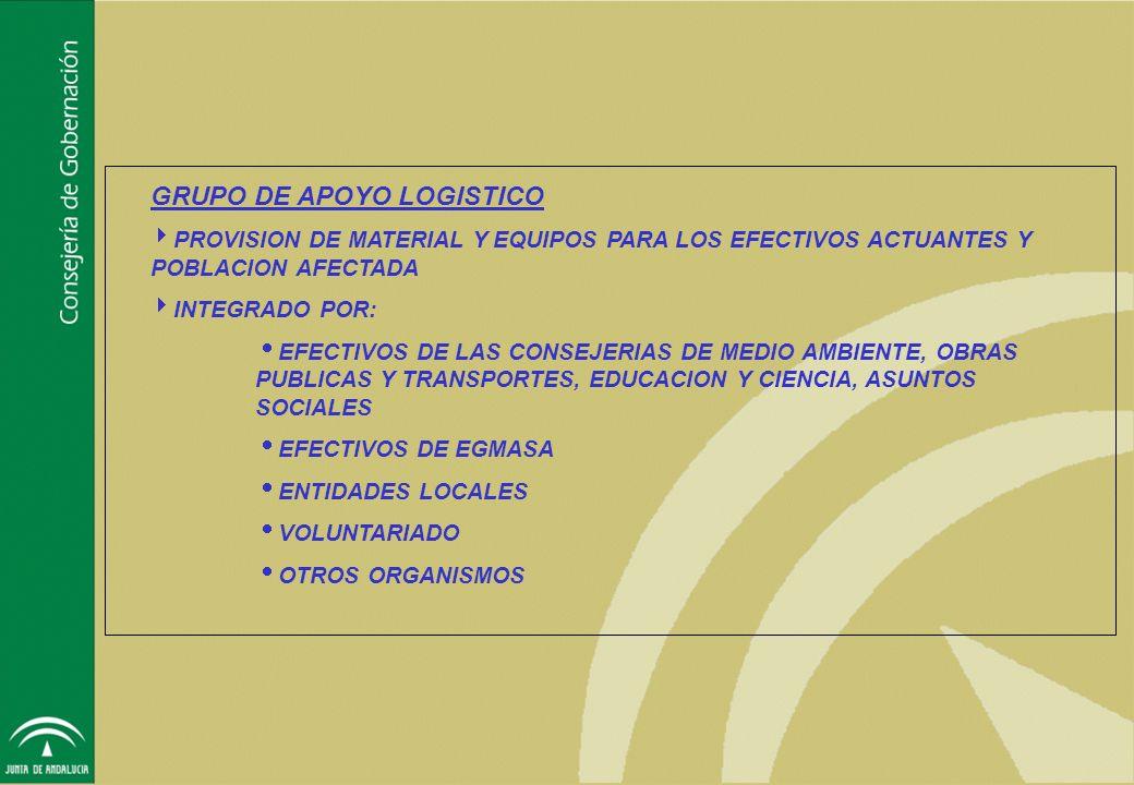 GRUPO DE APOYO LOGISTICO