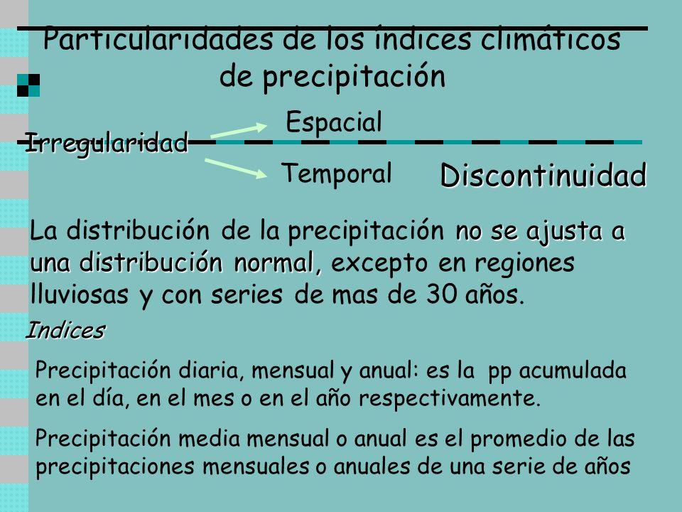 Particularidades de los índices climáticos de precipitación