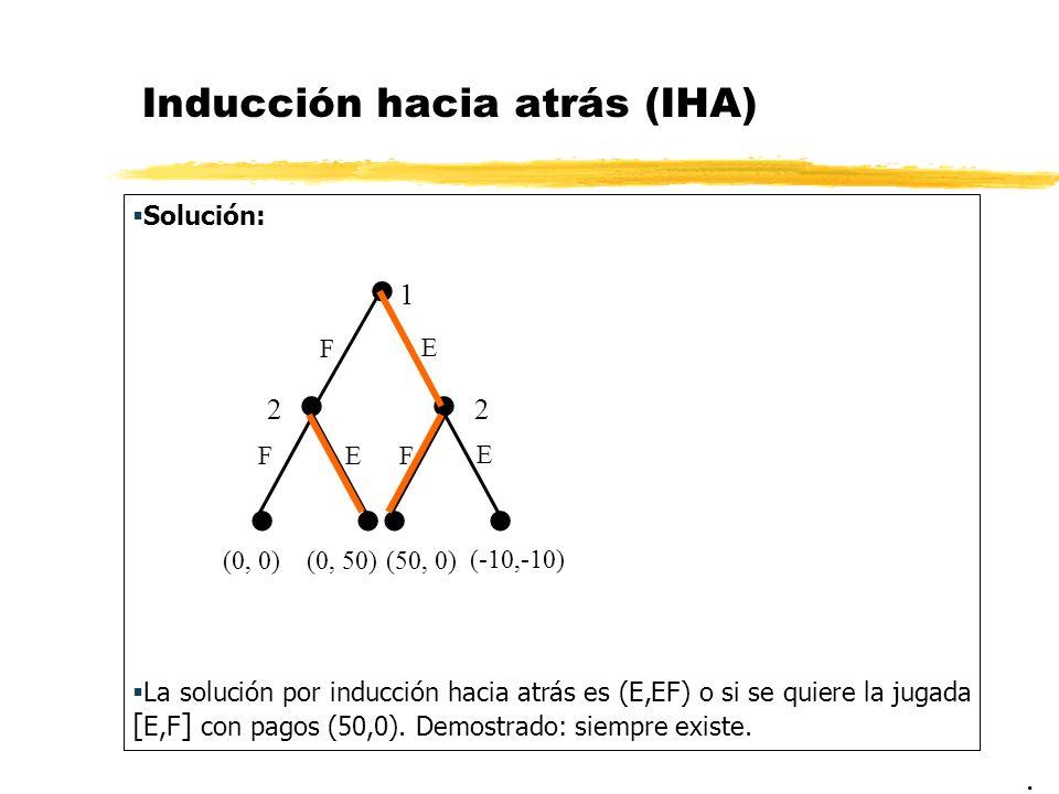 Inducción hacia atrás (IHA)