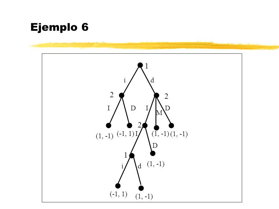 Ejemplo 6             1 2 2 2 1 i d I D I D M (-1, 1) I