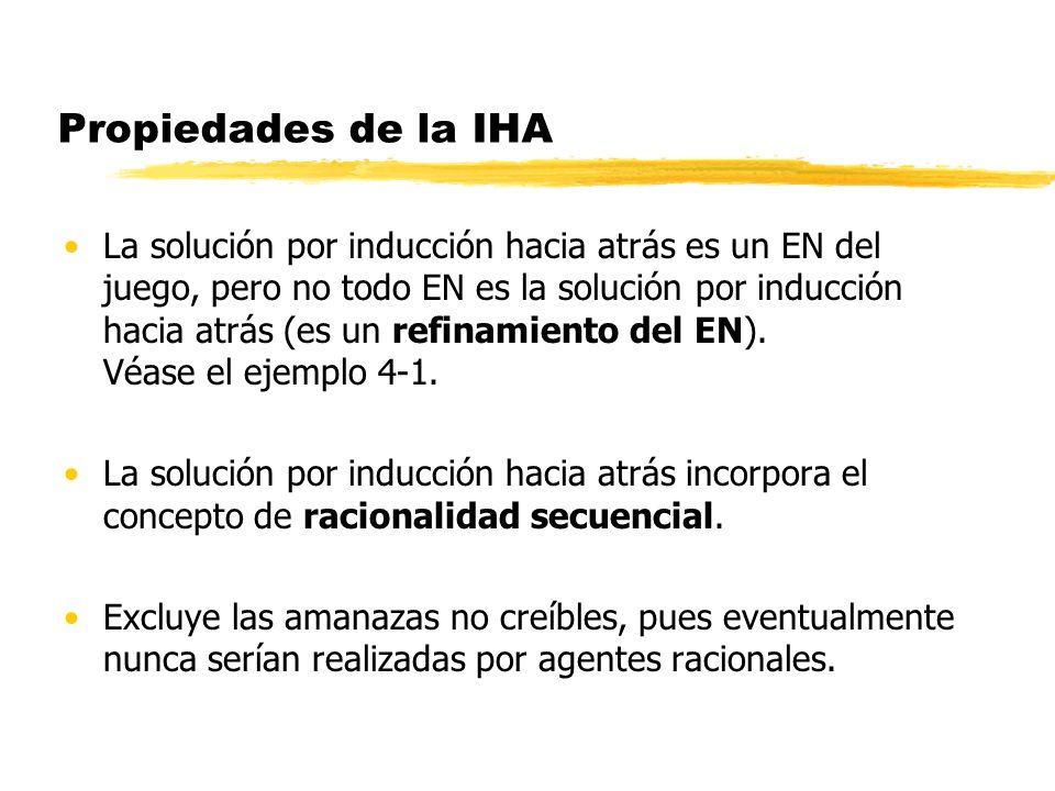 Propiedades de la IHA