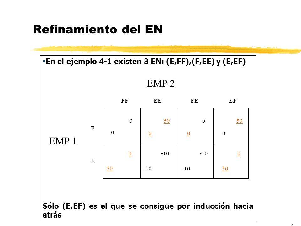 Refinamiento del EN EMP 2 EMP 1 .