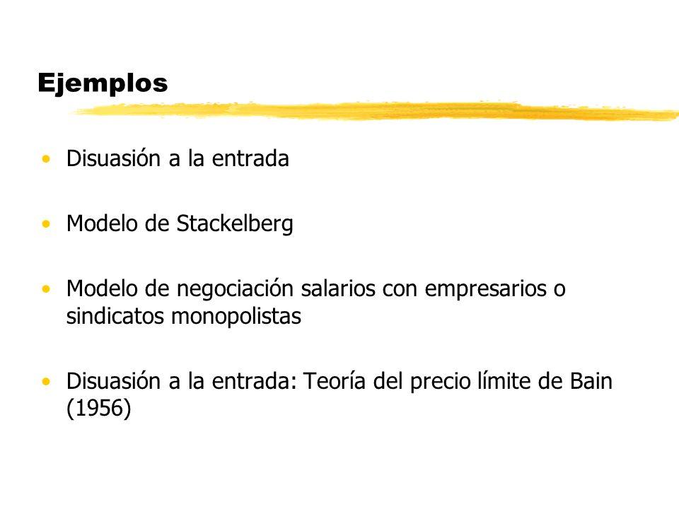 Ejemplos Disuasión a la entrada Modelo de Stackelberg