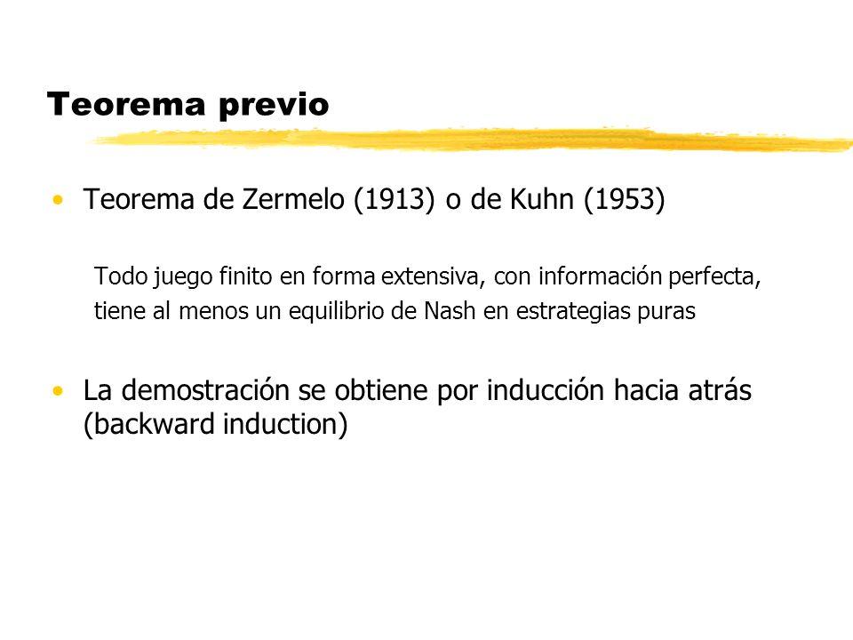 Teorema previo Teorema de Zermelo (1913) o de Kuhn (1953)