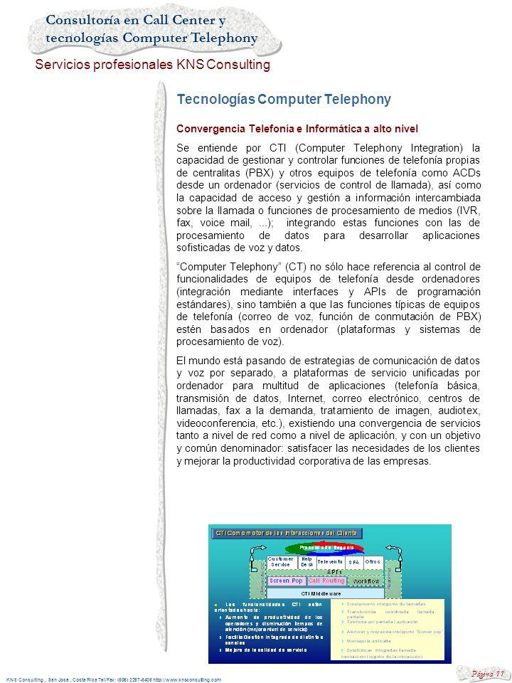 Tecnologías Computer Telephony