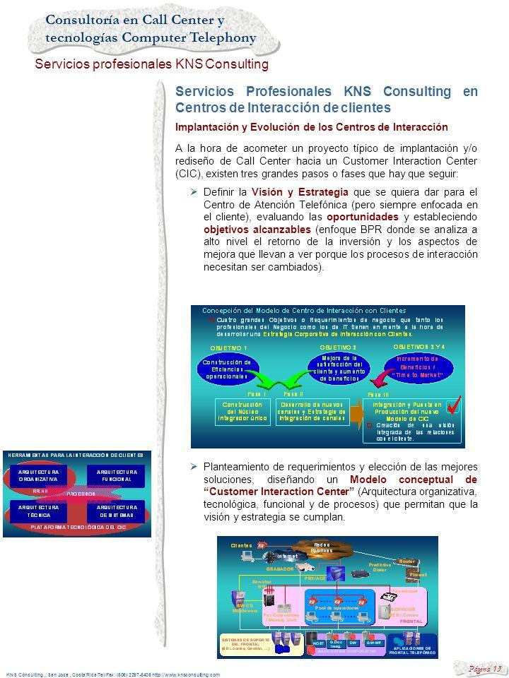 Servicios Profesionales KNS Consulting en Centros de Interacción de clientes