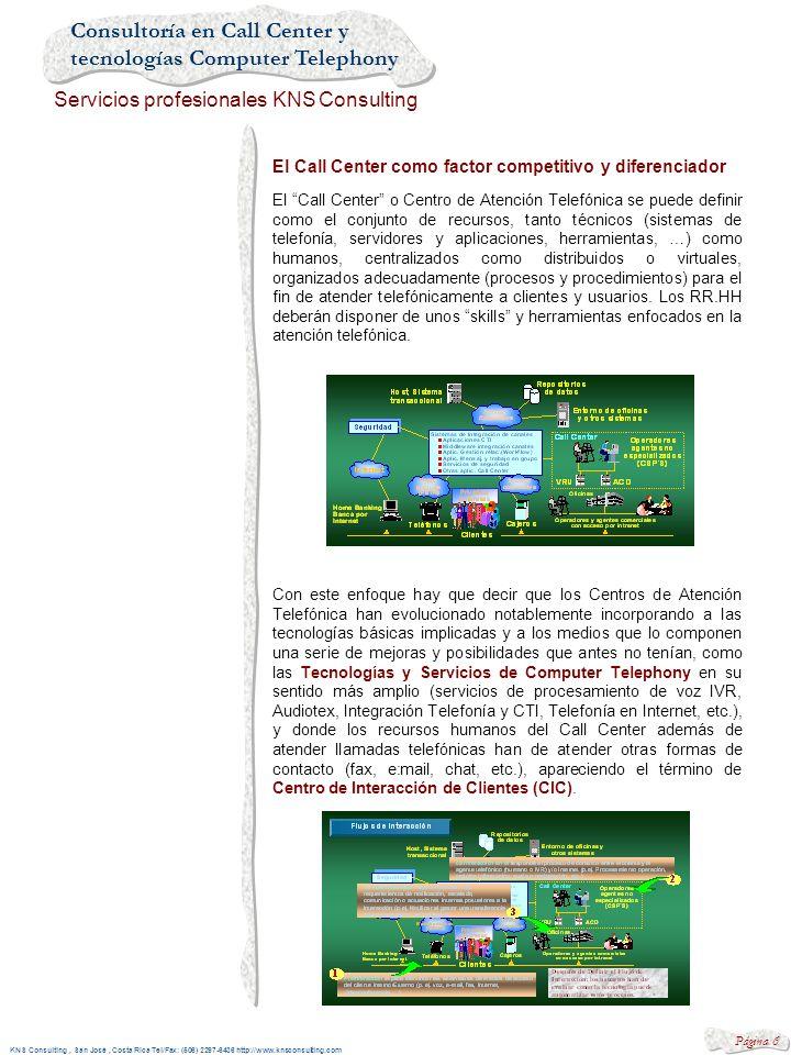 El Call Center como factor competitivo y diferenciador