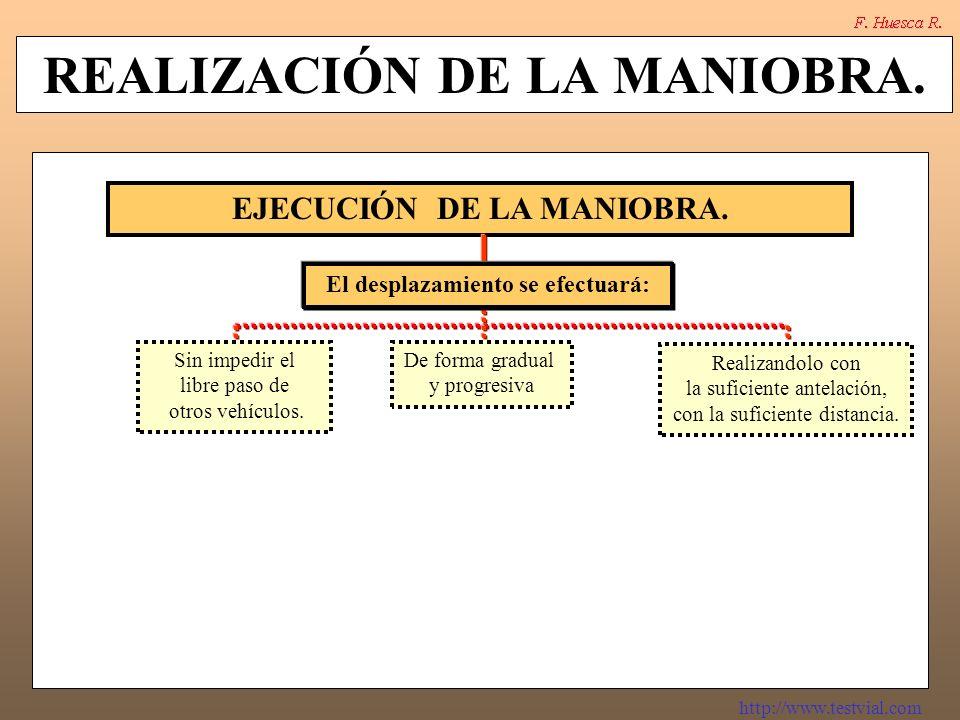 REALIZACIÓN DE LA MANIOBRA.