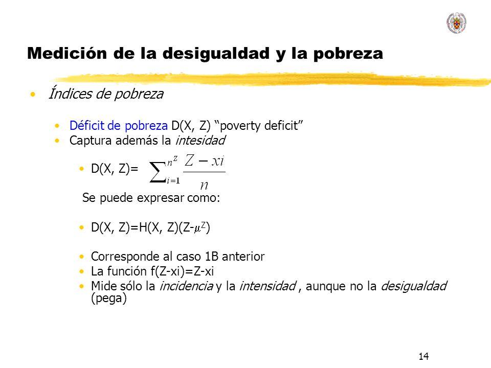 Medición de la desigualdad y la pobreza