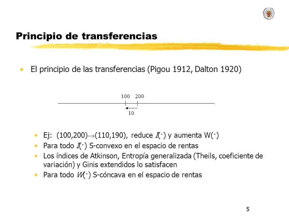 Principio de transferencias