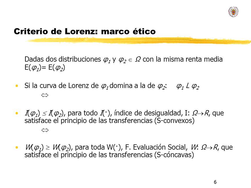 Criterio de Lorenz: marco ético