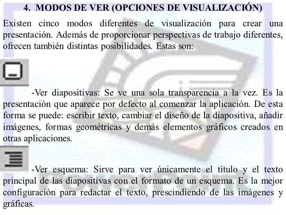 4. MODOS DE VER (OPCIONES DE VISUALIZACIÓN)